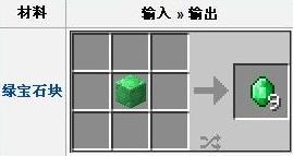 我的世界绿宝石剑怎么制作?怎么获得?