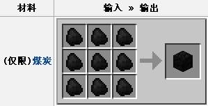 我的世界煤炭块怎么获得?煤炭有什么用途?