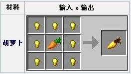 我的世界金萝卜是什么?怎么合成?金萝卜有什么用?