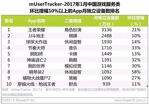 《我的世界》全球销量突破1.22亿,中国版4月即将开测
