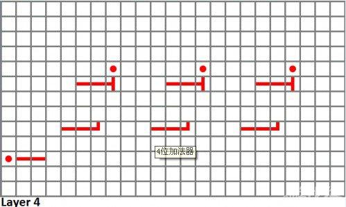 我的世界红石4位加法器制作攻略