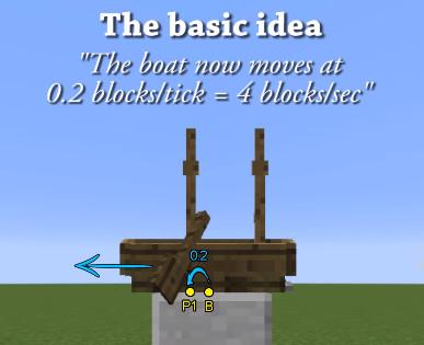 我的世界利用船向前、后走的攻略技巧